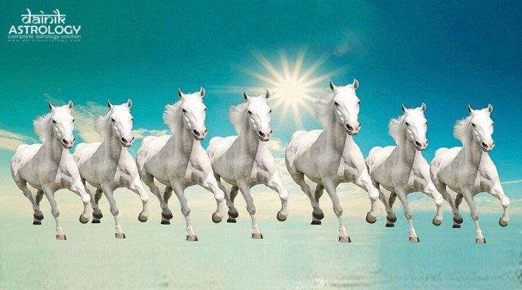 वास्तु शास्त्र में भागते हुए घोड़ों की पेंटिंग का क्या महत्व है?