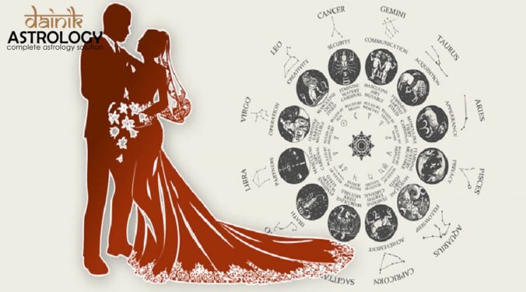 Astrology Tips to Get Married With the Desired Partner