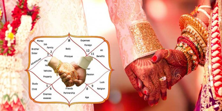 Kundali Match Making for Love Marriage is Necessary or Not